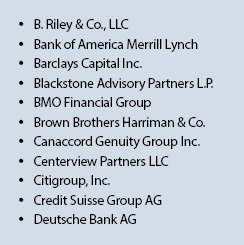 M&A Financial Advisory Clients 1