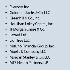 M&A Financial Advisory Clients 2